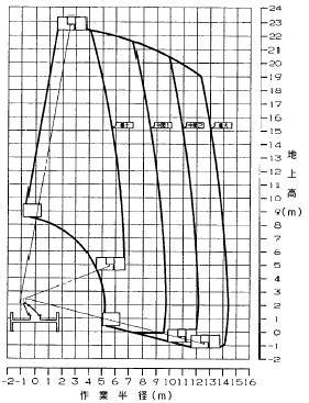 k22-02